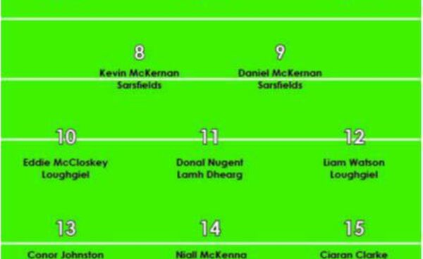 Antrim Team v Derry - Allianz NHL